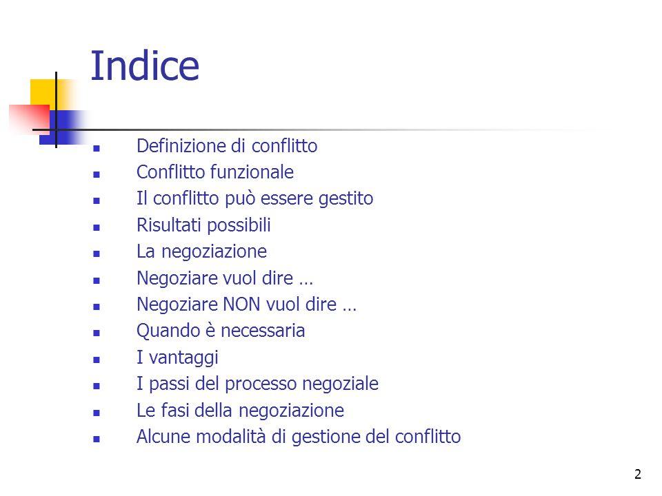 Indice Definizione di conflitto Conflitto funzionale