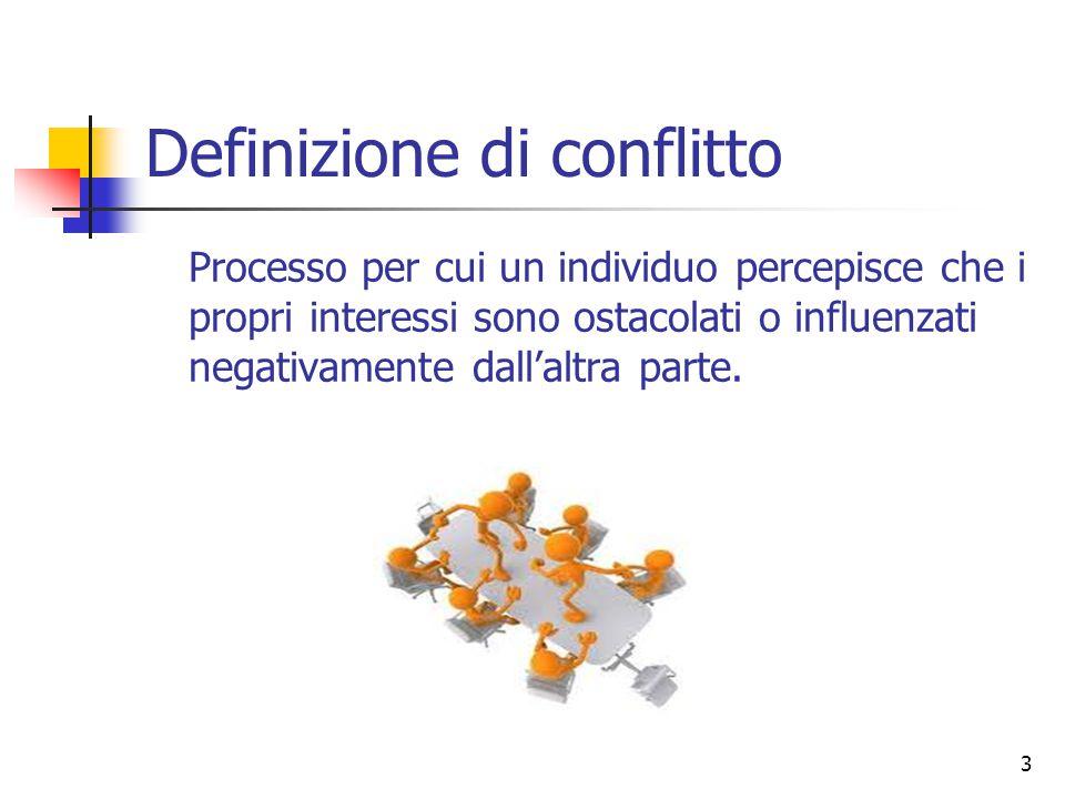 Definizione di conflitto