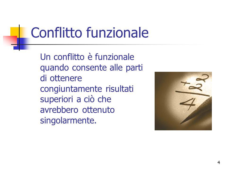Conflitto funzionale