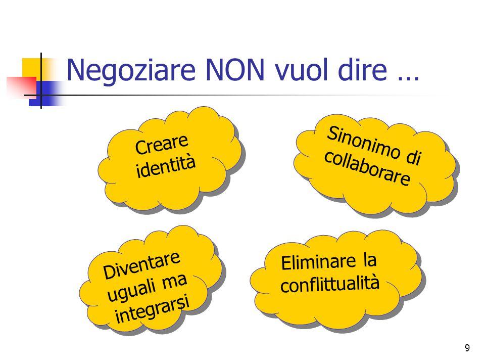 Negoziare NON vuol dire …