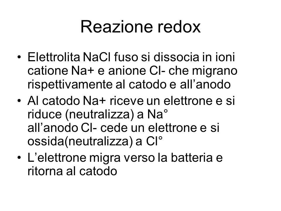 Reazione redox Elettrolita NaCl fuso si dissocia in ioni catione Na+ e anione Cl- che migrano rispettivamente al catodo e all'anodo.