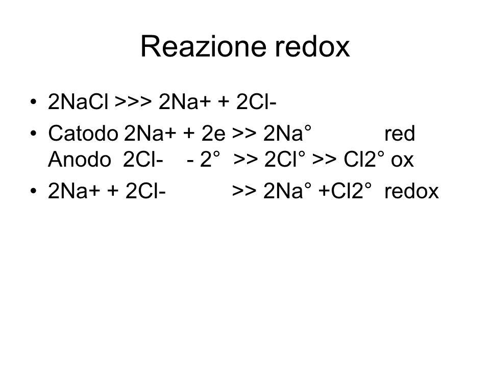 Reazione redox 2NaCl >>> 2Na+ + 2Cl-