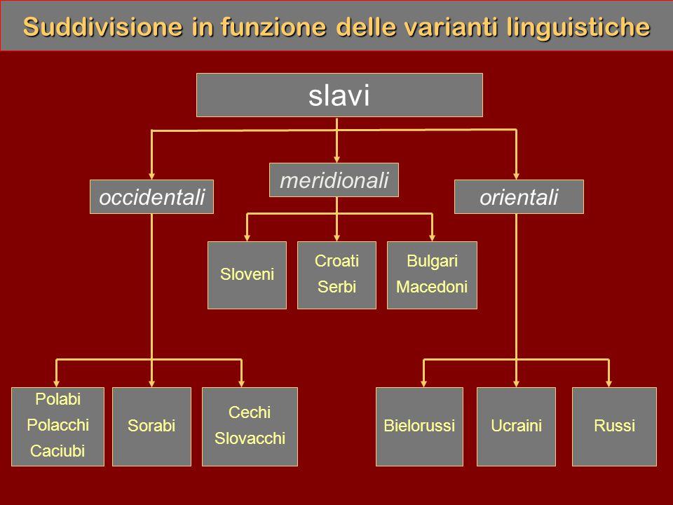 Suddivisione in funzione delle varianti linguistiche