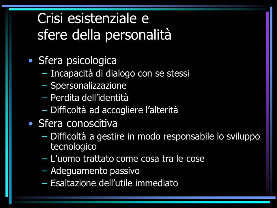 Crisi esistenziale e sfere della personalità