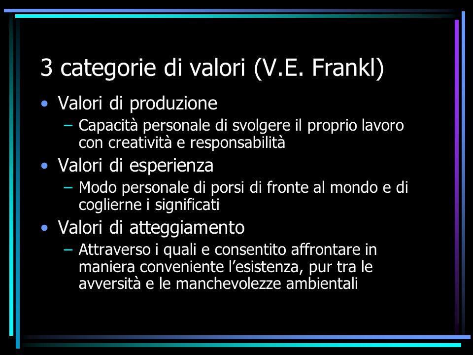 3 categorie di valori (V.E. Frankl)