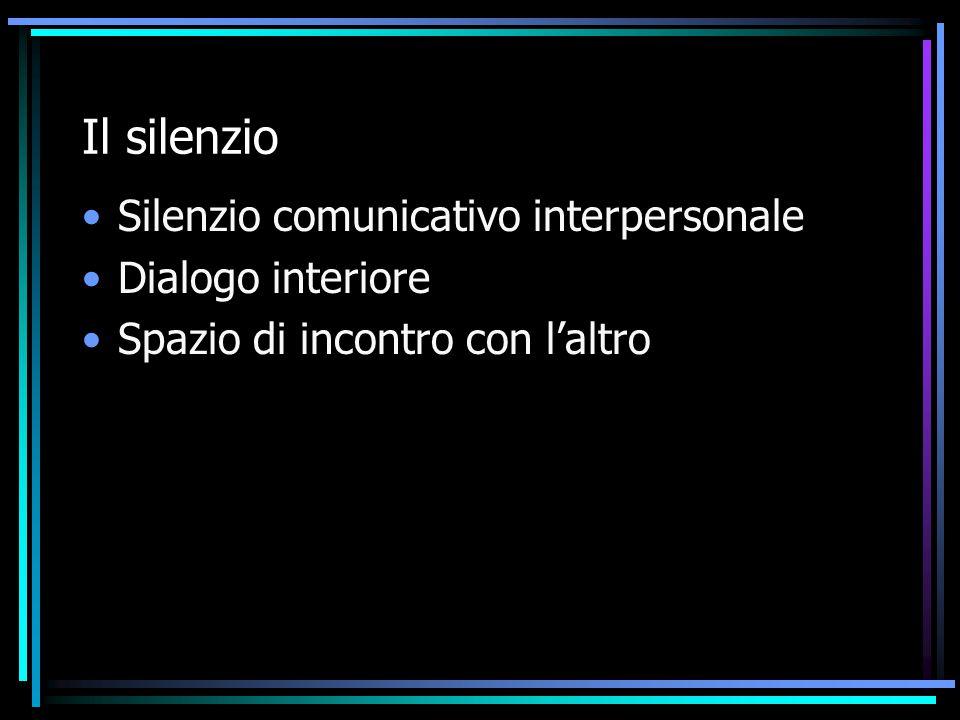 Il silenzio Silenzio comunicativo interpersonale Dialogo interiore