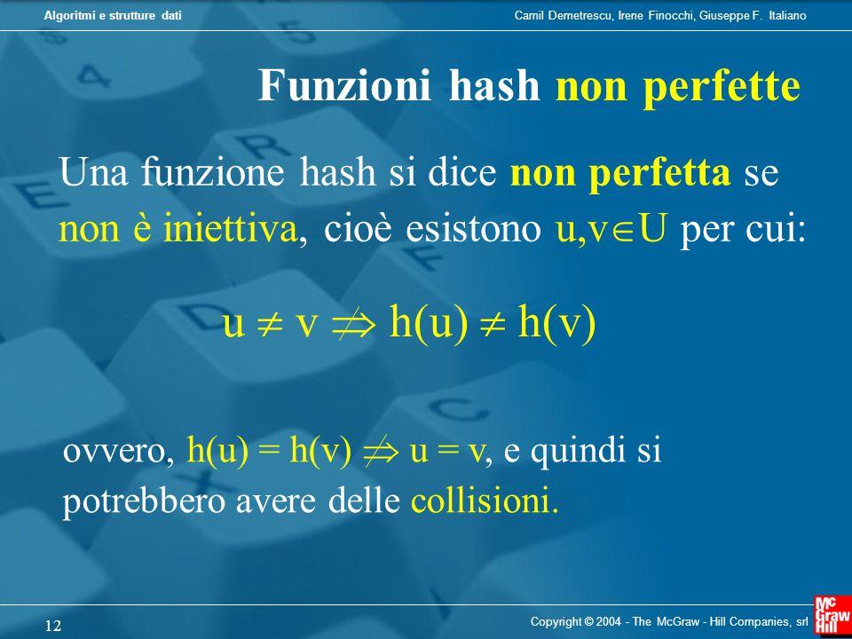 Funzioni hash non perfette