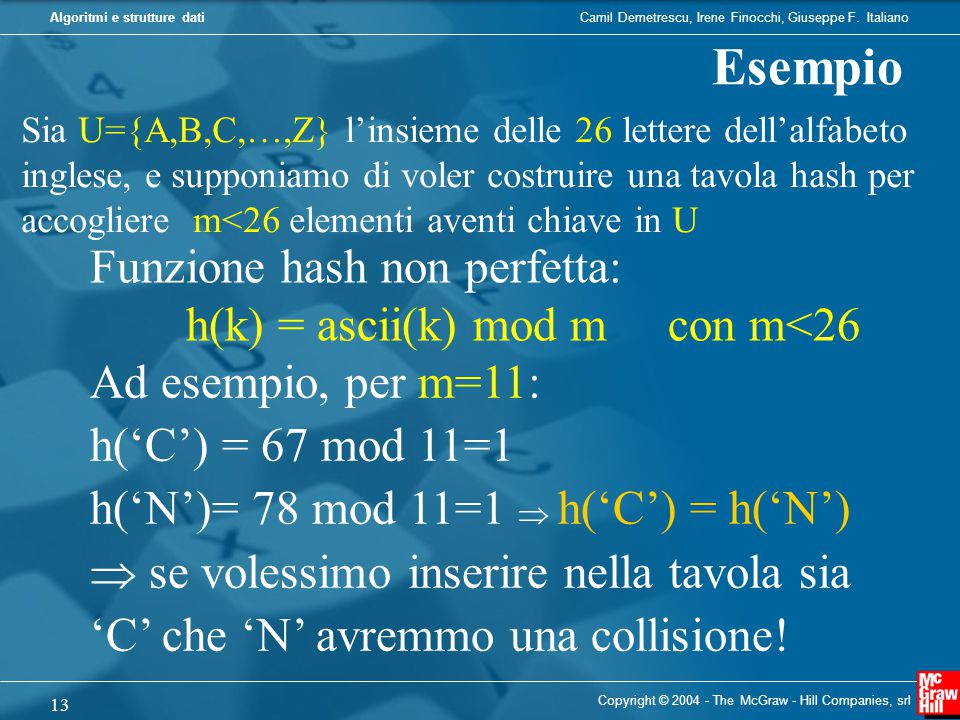 Esempio Funzione hash non perfetta: h(k) = ascii(k) mod m con m<26