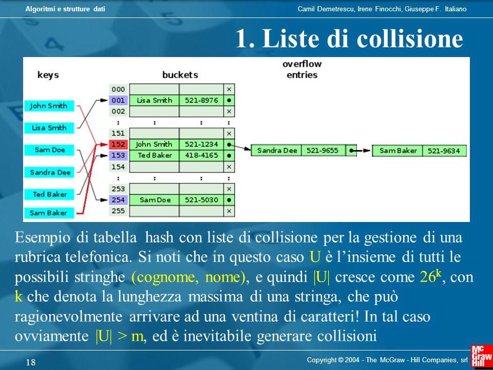 1. Liste di collisione