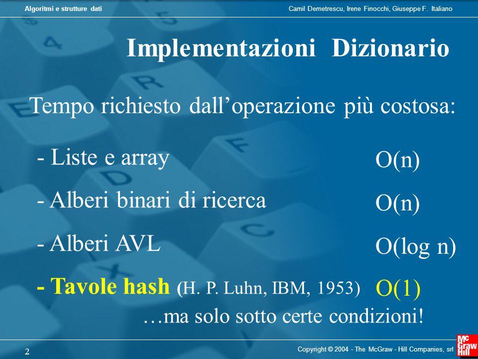 Implementazioni Dizionario
