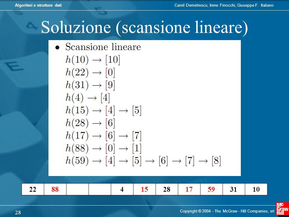 Soluzione (scansione lineare)