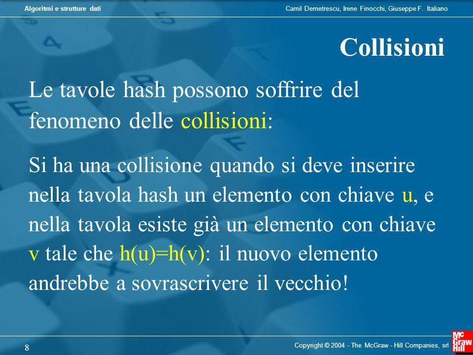 Collisioni Le tavole hash possono soffrire del fenomeno delle collisioni: