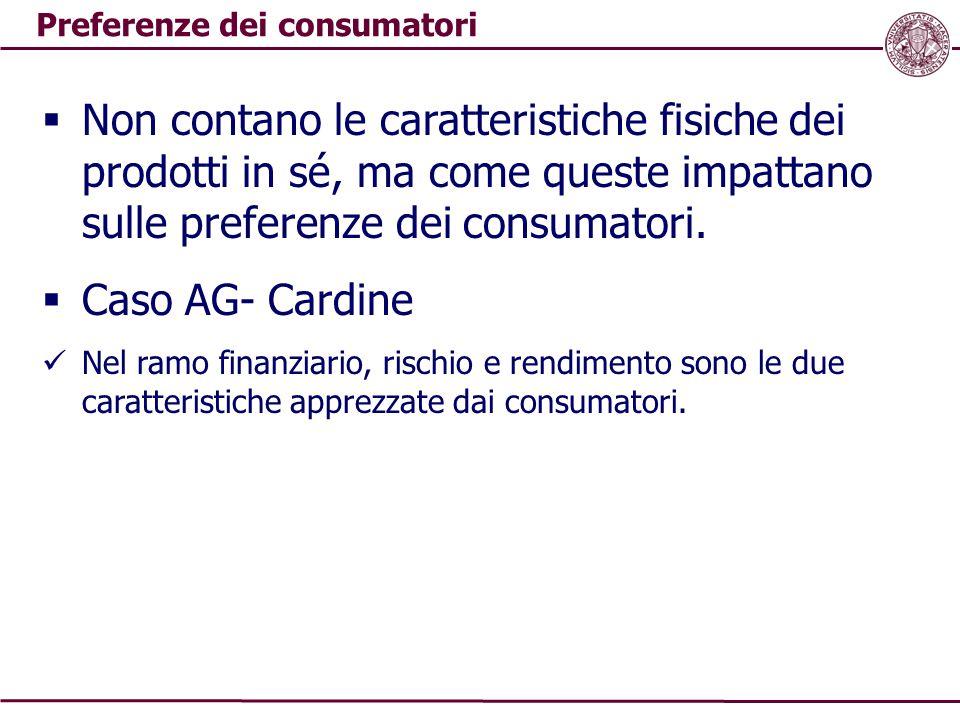 Preferenze dei consumatori