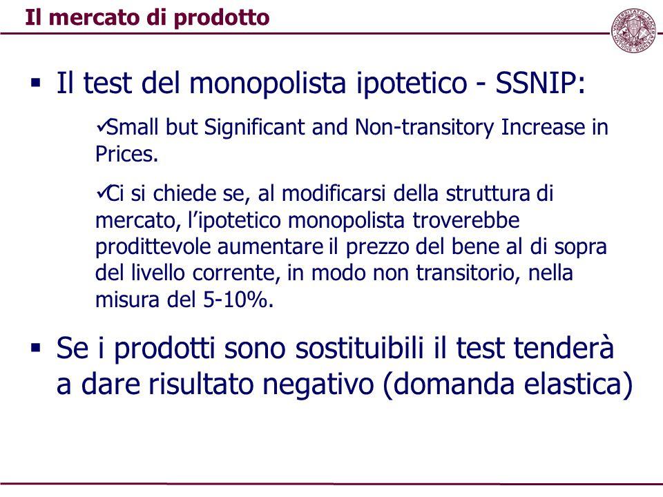 Il test del monopolista ipotetico - SSNIP: