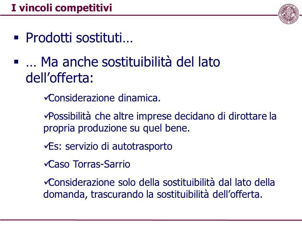 … Ma anche sostituibilità del lato dell'offerta: