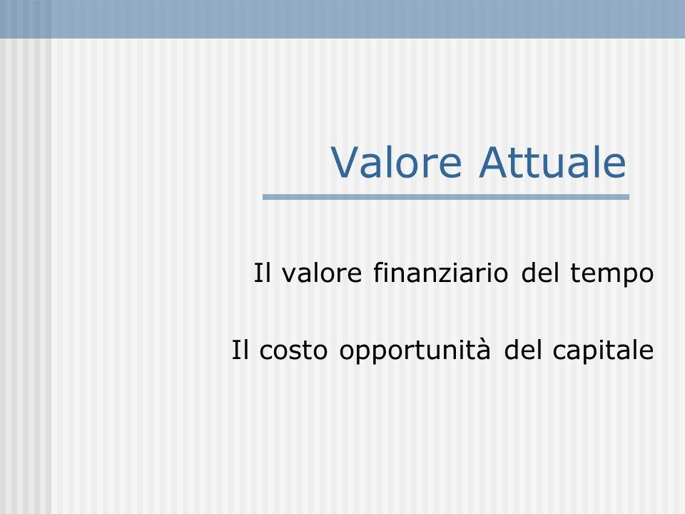 Il valore finanziario del tempo Il costo opportunità del capitale