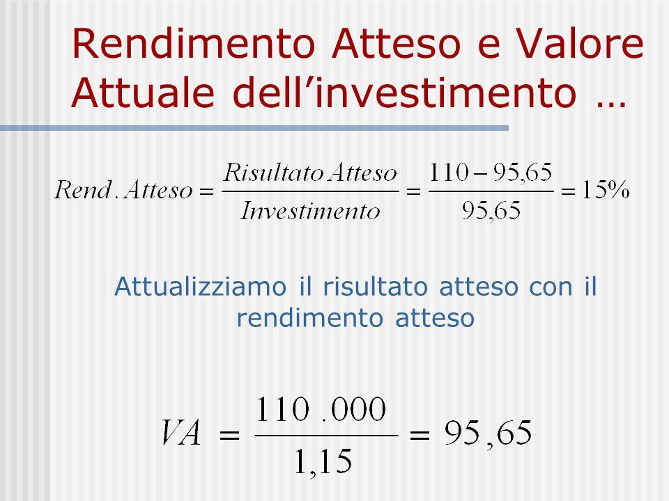 Rendimento Atteso e Valore Attuale dell'investimento …
