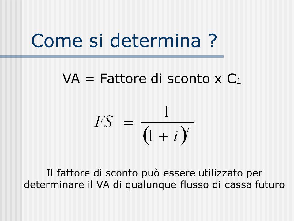 VA = Fattore di sconto x C1