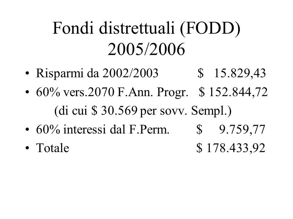 Fondi distrettuali (FODD) 2005/2006