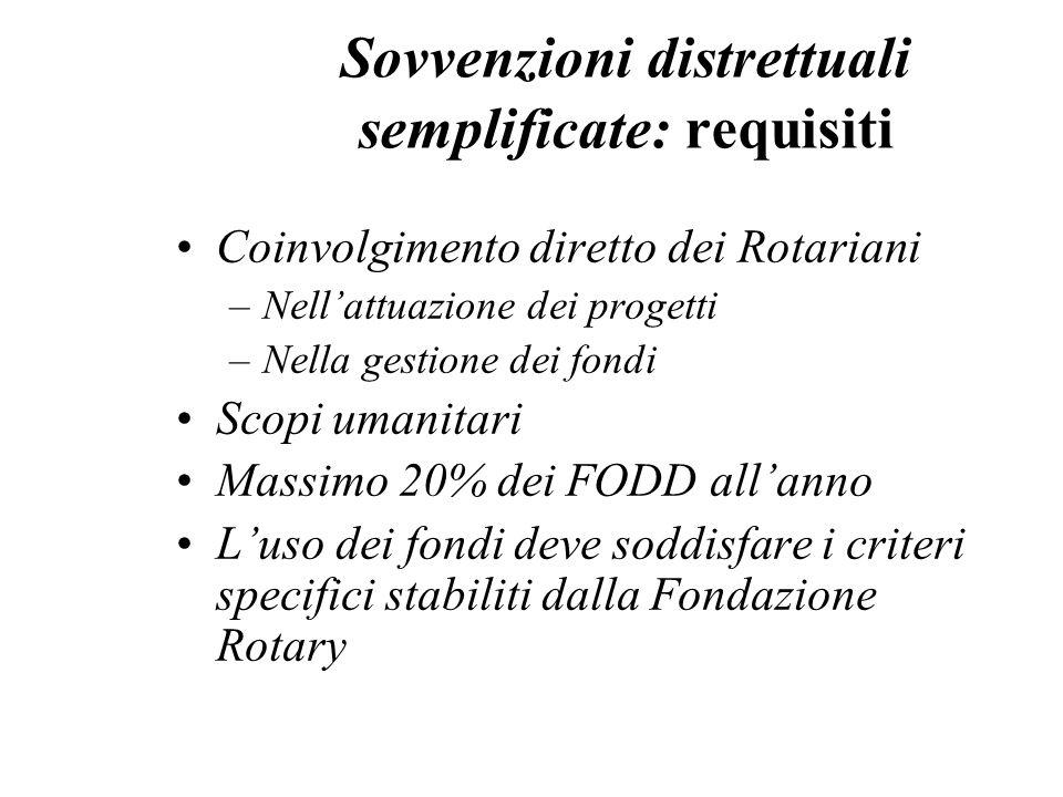 Sovvenzioni distrettuali semplificate: requisiti