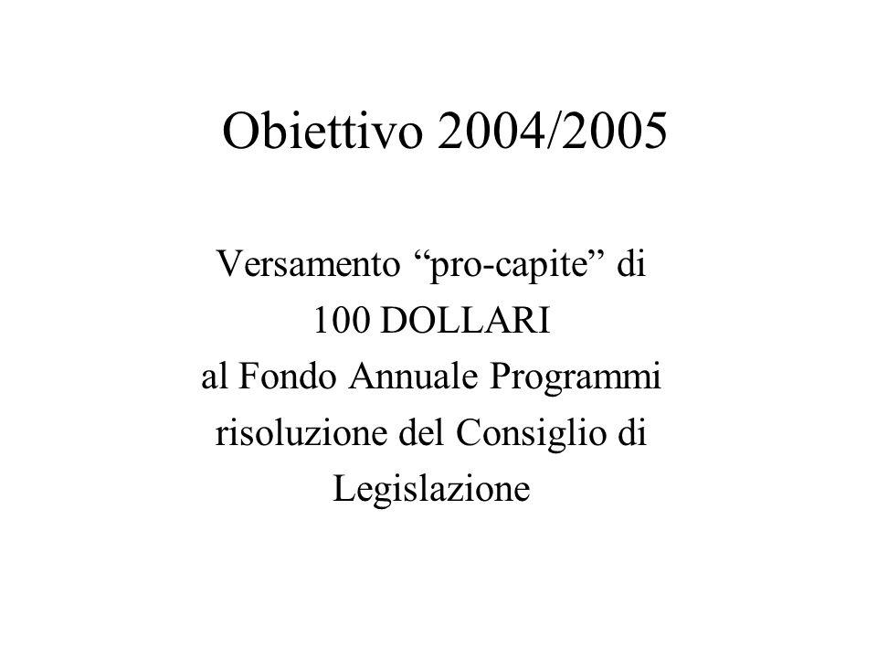 Obiettivo 2004/2005 Versamento pro-capite di 100 DOLLARI