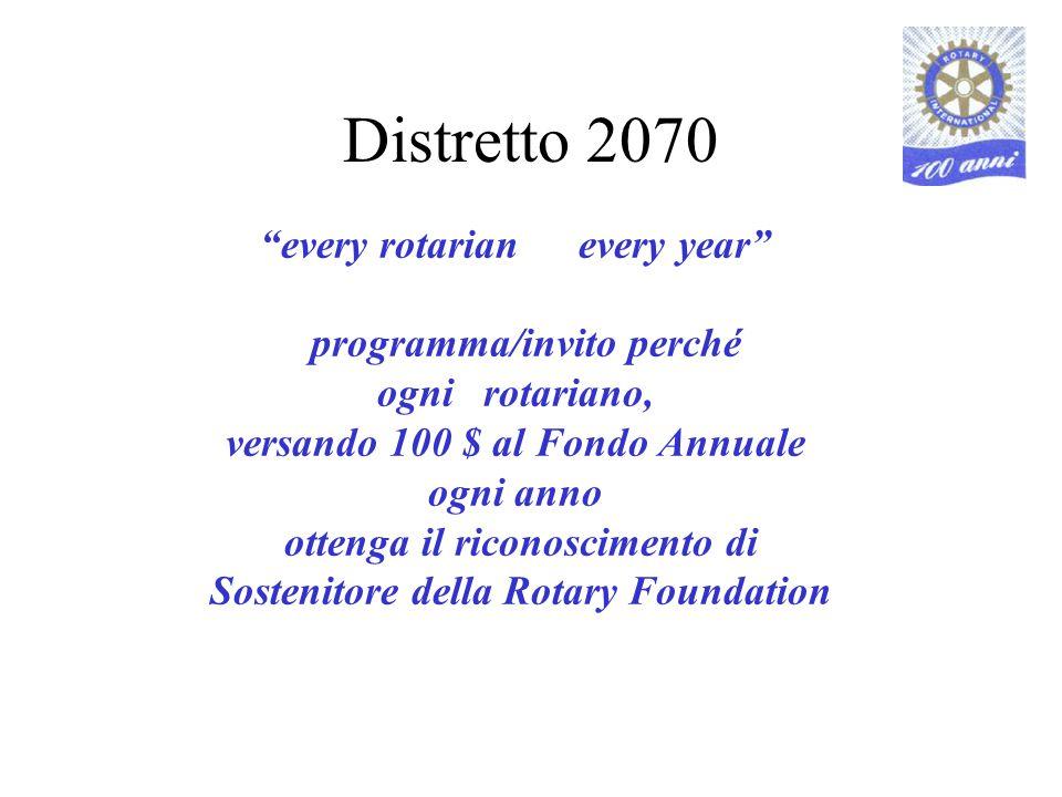 Distretto 2070 every rotarian every year programma/invito perché