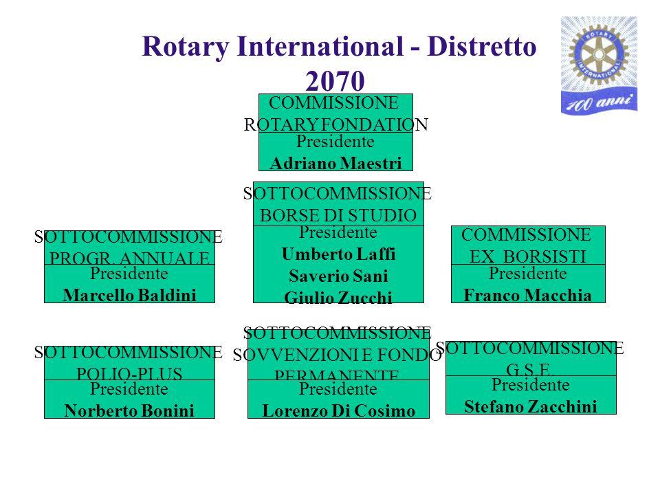 Rotary International - Distretto 2070
