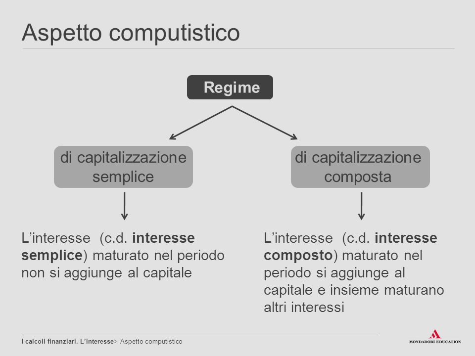 Aspetto computistico Regime di capitalizzazione semplice