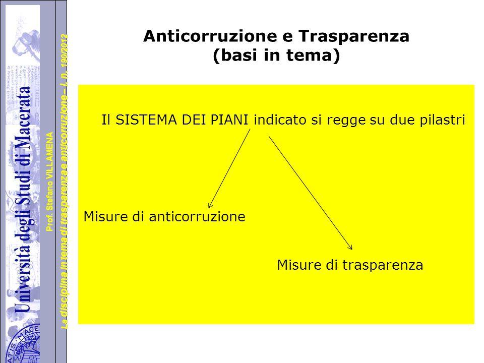 Anticorruzione e Trasparenza (basi in tema)