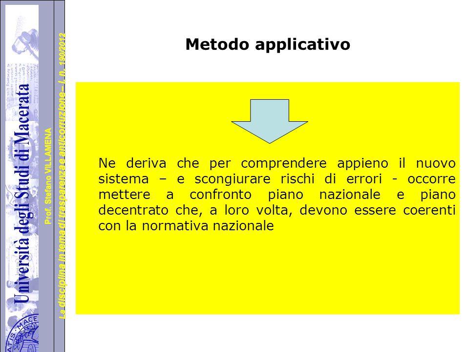 Metodo applicativo
