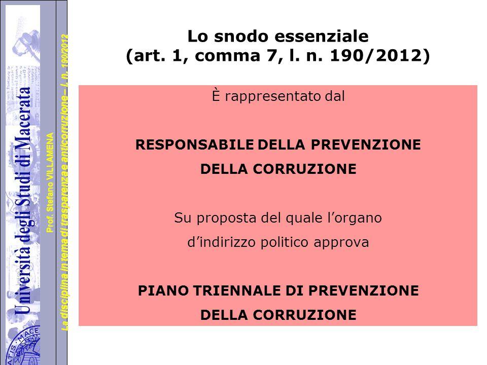 Lo snodo essenziale (art. 1, comma 7, l. n. 190/2012)