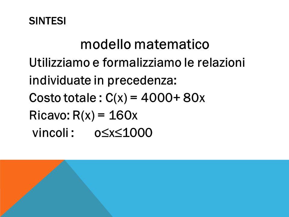 modello matematico Utilizziamo e formalizziamo le relazioni