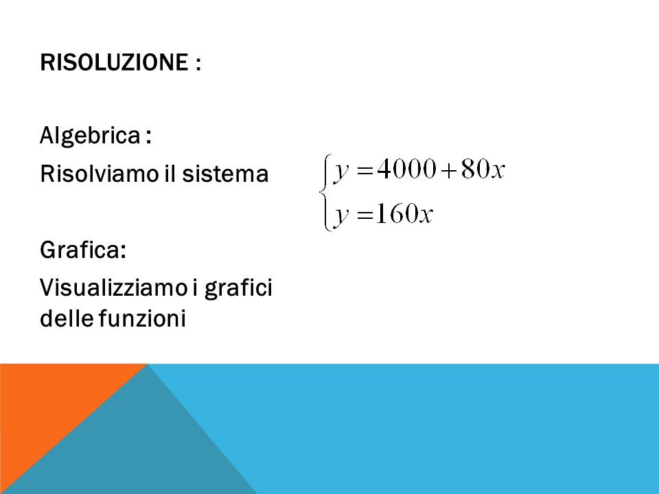 Risoluzione : Algebrica : Risolviamo il sistema Grafica: Visualizziamo i grafici delle funzioni