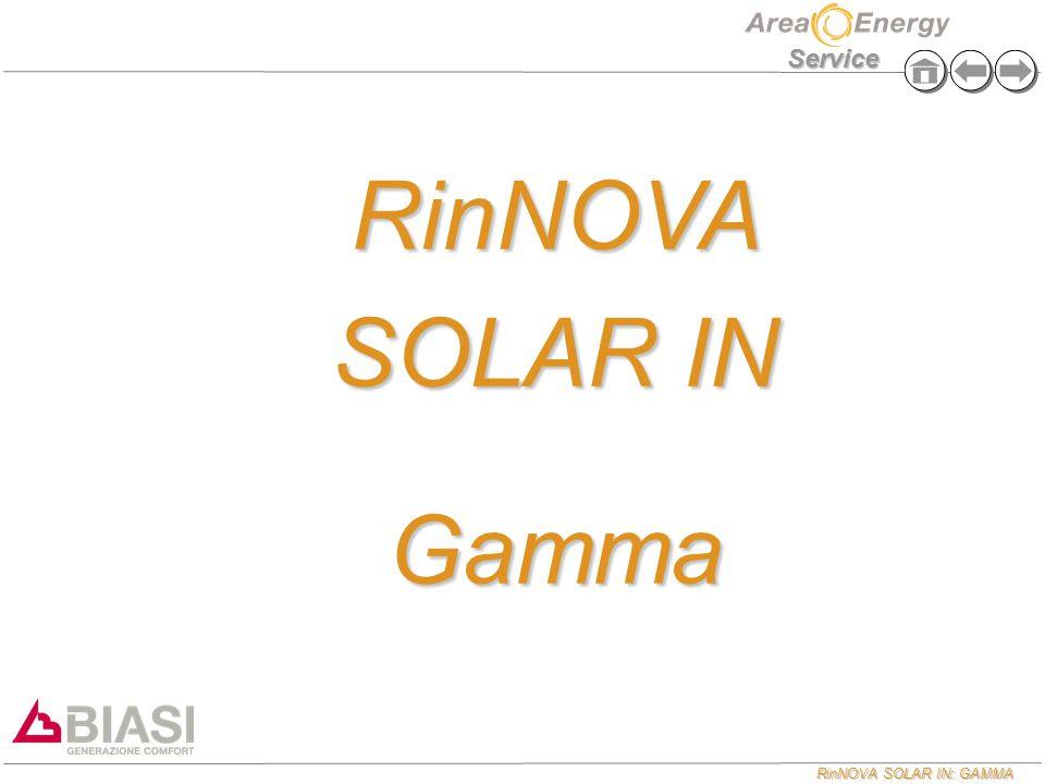 RinNOVA SOLAR IN Gamma