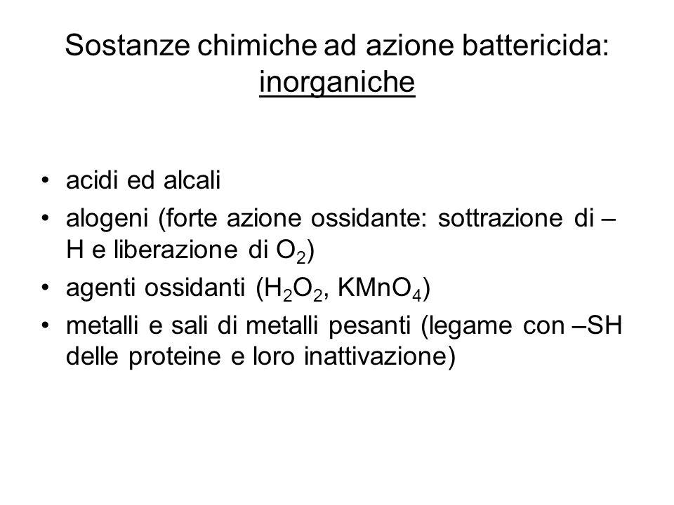 Sostanze chimiche ad azione battericida: inorganiche