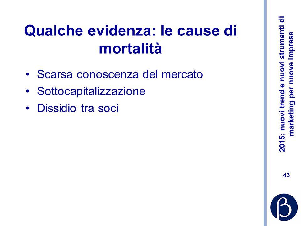 Qualche evidenza: le cause di mortalità