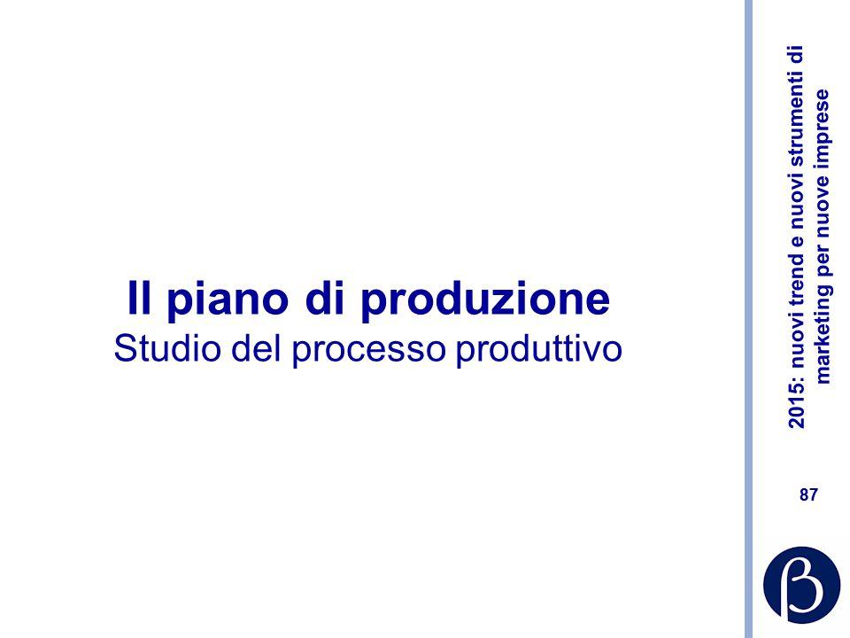 Il piano di produzione Studio del processo produttivo