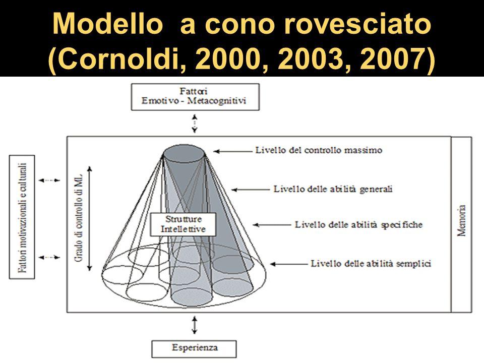 Modello a cono rovesciato (Cornoldi, 2000, 2003, 2007)