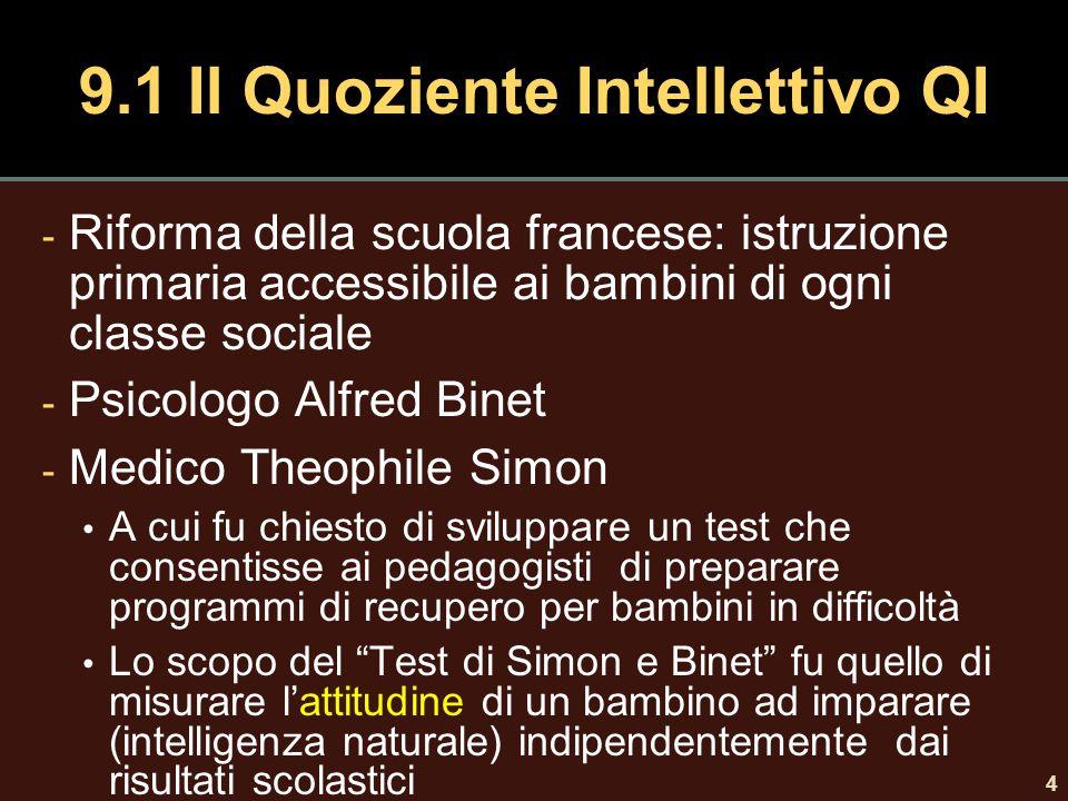 9.1 Il Quoziente Intellettivo QI