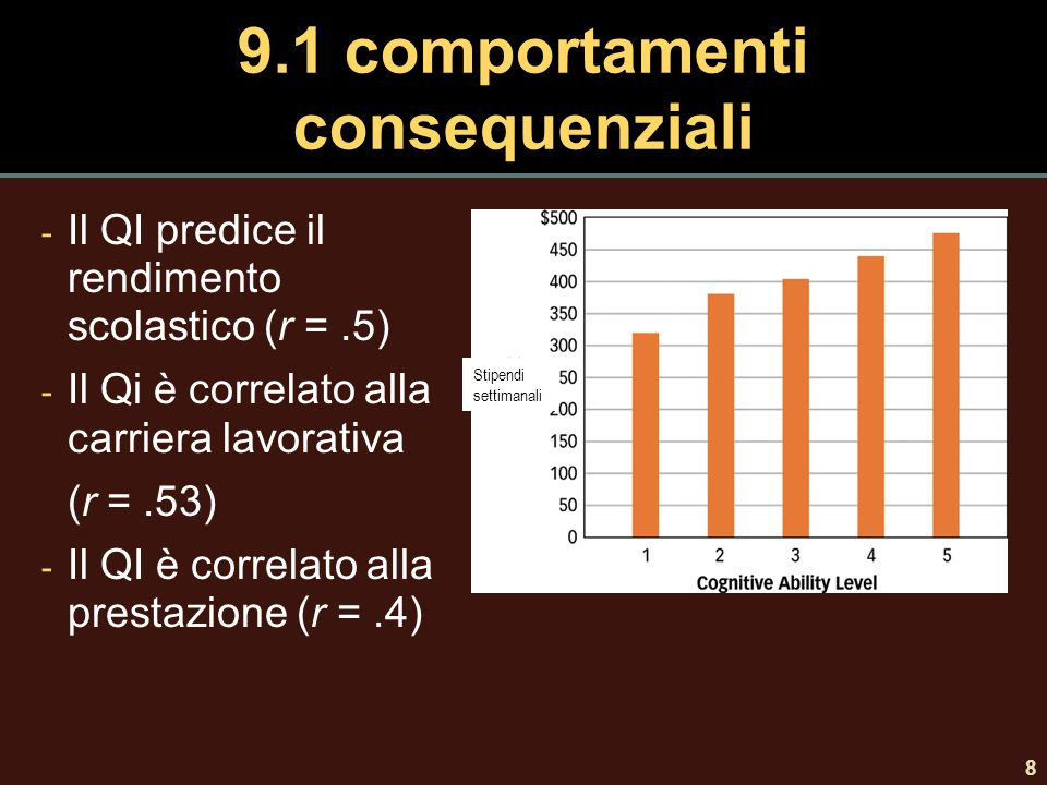 9.1 comportamenti consequenziali
