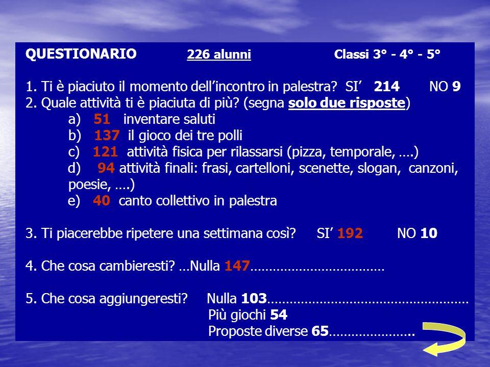 QUESTIONARIO 226 alunni Classi 3° - 4° - 5°