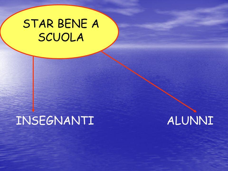 STAR BENE A SCUOLA INSEGNANTI ALUNNI