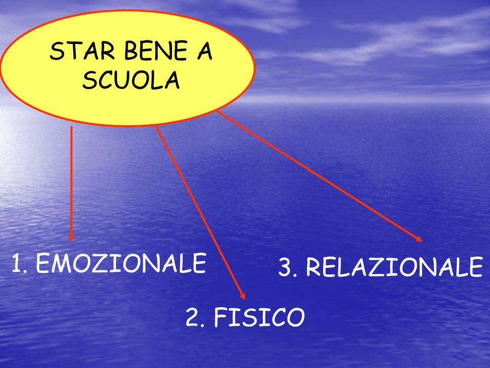 STAR BENE A SCUOLA 1. EMOZIONALE 3. RELAZIONALE 2. FISICO