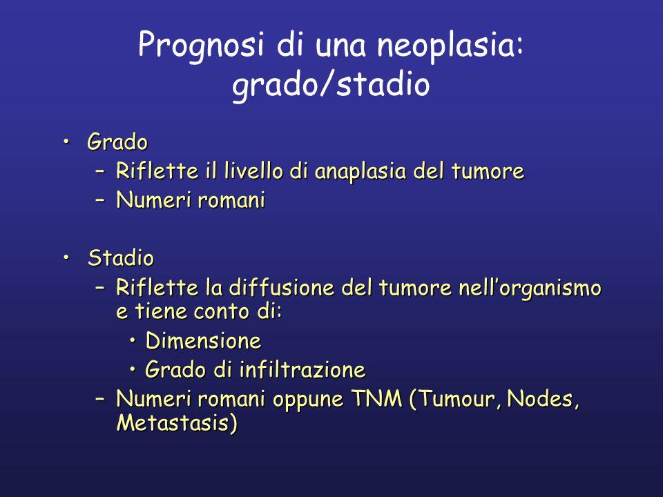 Prognosi di una neoplasia: grado/stadio