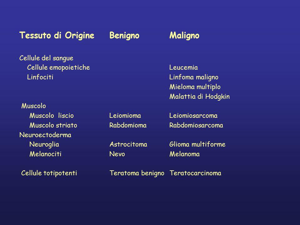 Tessuto di Origine Benigno Maligno