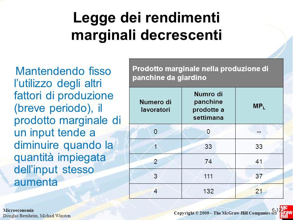 Legge dei rendimenti marginali decrescenti