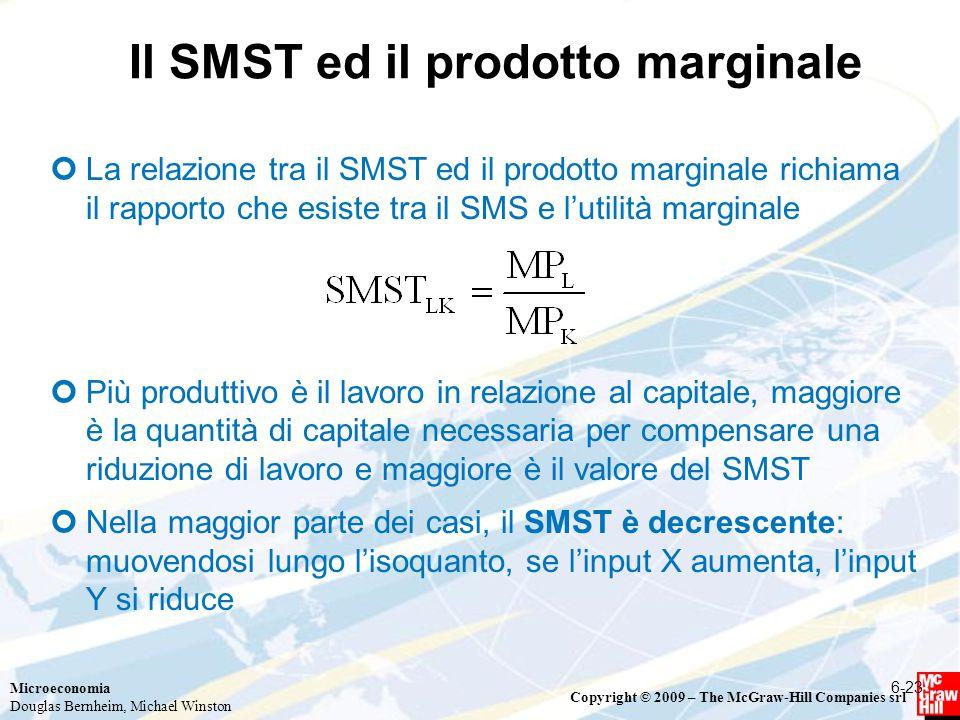 Il SMST ed il prodotto marginale