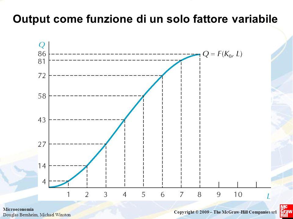 Output come funzione di un solo fattore variabile