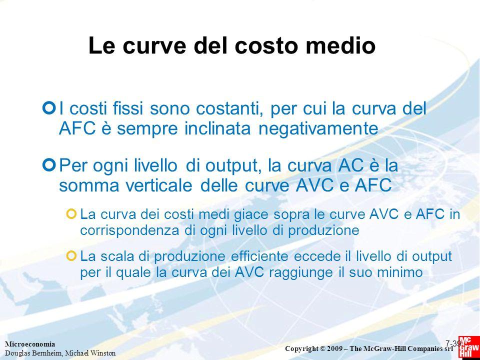 Le curve del costo medio