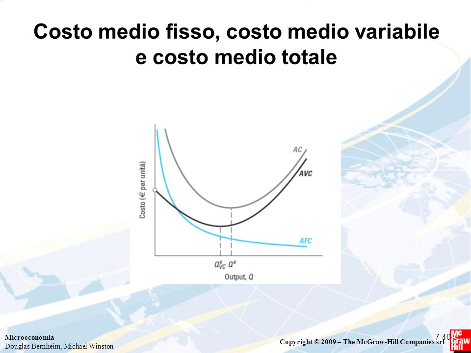 Costo medio fisso, costo medio variabile e costo medio totale
